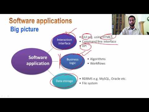 Mod-07 Lec-41 Introduction to Cloud Computing