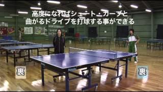 明徳義塾佐藤利香監督の上手くなる卓球DVD1巻から5巻まで全てのDVDが...