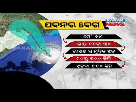 Special News: Wind Speed During Cyclone Yaas