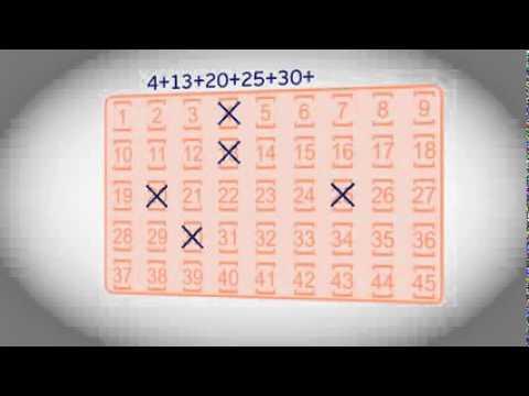 Как выиграть в лотерею 4 из 20 секреты