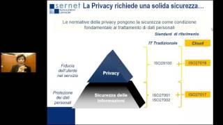 Come garantire la privacy e la sicurezza nel cloud thumbnail