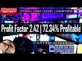 Vinny's NinjaTrader Trade Room | Algorithmic Trading | Mkt Recap 10/19