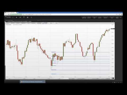 Live-Trading auf der Dax-Achterbahn: Webinar mit Rüdiger Born