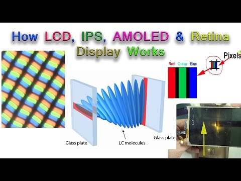 How LCD, IPS, AMOLED & Retina Display Works: इनमें क्या Difference है
