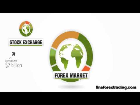 Best forex traders in sri lanka