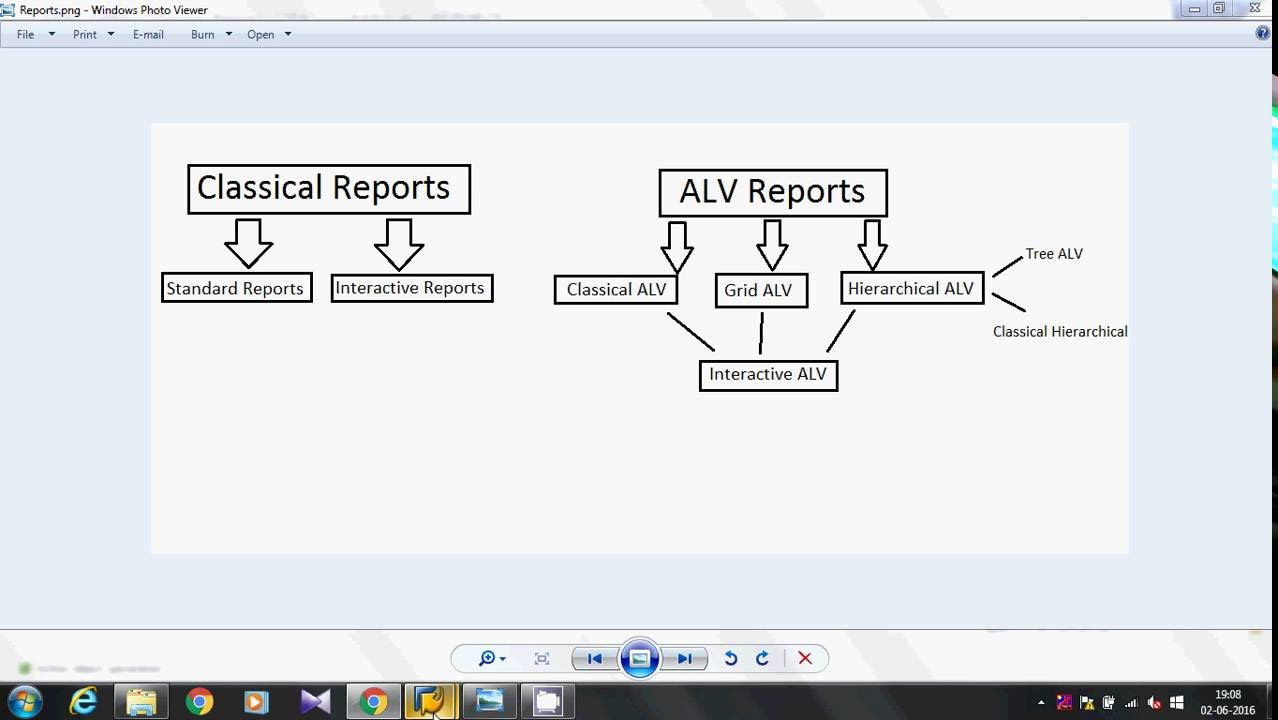 Building an sap query with abap code | sap blogs.