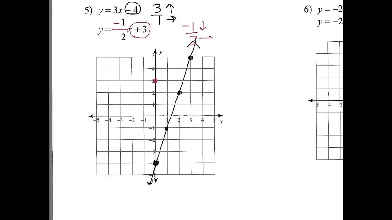 Systems by Graphing Worksheet - YouTube
