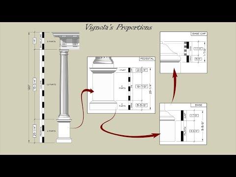 Understanding Classical Proportions