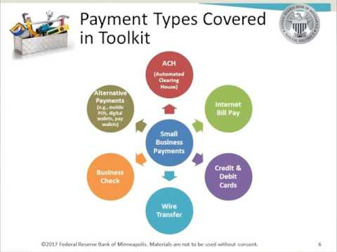 Avoiding Losses Due to Payments Fraud
