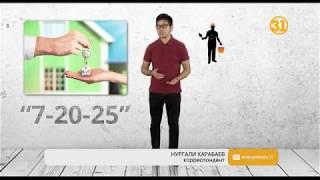 Рынок недвижимости заполонили клоны государственной ипотечной программы «7-20-25»
