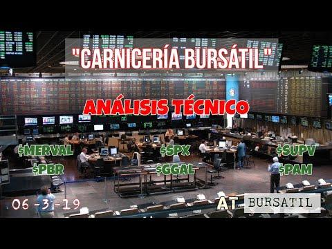 Carnicería Bursátil Análisis técnico del $MERVAL $SPX $GGAL $SUPV $PAM y $PBR