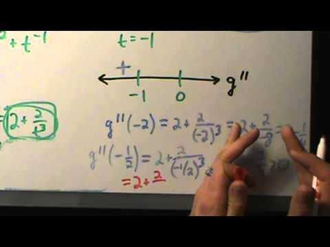 Calculus I - Concavity and Inflection Points - Example 2