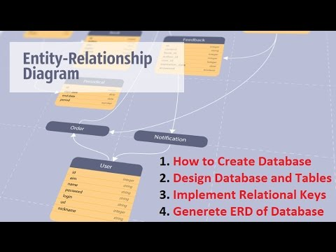 How to generate entity relationship er diagram of a database how to generate entity relationship er diagram of a database using sql server ccuart Image collections