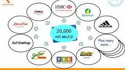 Member benefits of Air Miles middle east