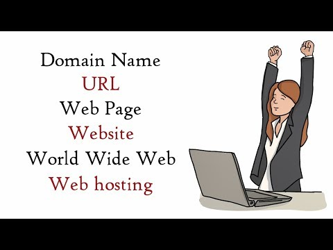 What is Domain Name, URL, Web Page, Website, WWW, Web Hosting | TechTerms