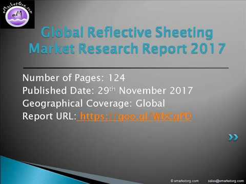 Global Reflective Sheeting Market Sales, Size and Forecast