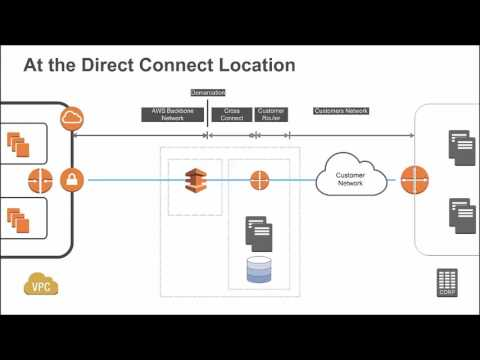 AWS January 2016 Webinar Series - Cloud Data Migration: 6 Strategies for Getting Data into AWS