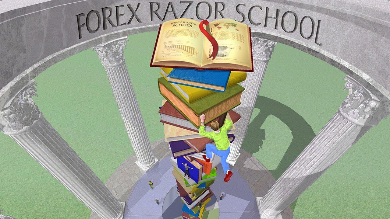 Forex razor