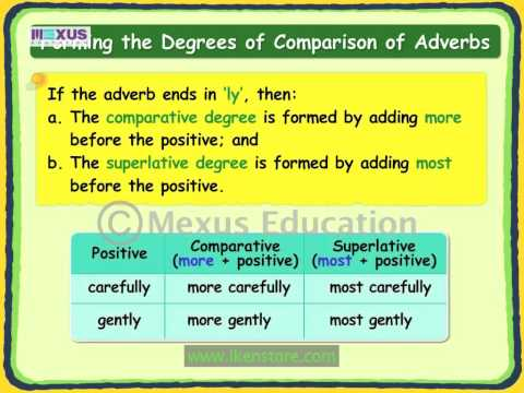 Adverbs: Degrees of Comparison