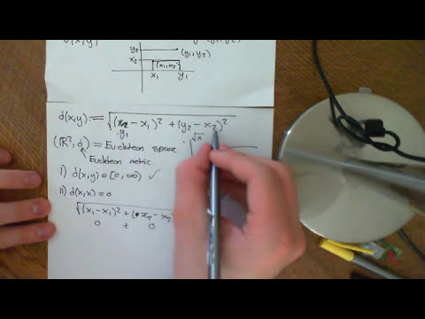 The Euclidean plane as a Metric Space