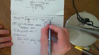 The Euclidean plane as a Metric Space