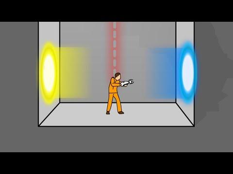 Portal · Game · Gameplay