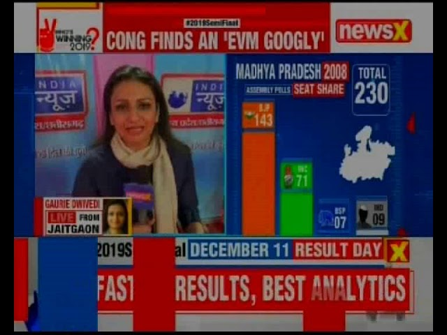Madhya Pradesh Assembly Election 2018 | Special Coverage | Whos Winning 2019?