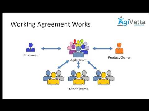 Fostering Self Organized Teams Power Of Working Agreement Youtube