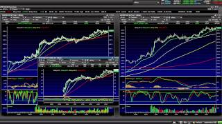 Day Trading   The  $SPY ... Using  The 1min & 5min Charts