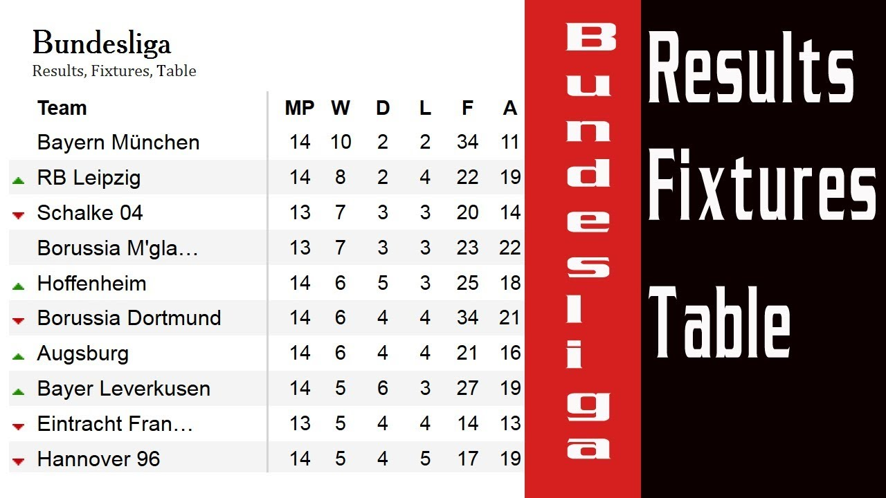 Bundesliga Fixtures