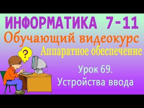 Босова Л Л metodistlbzru