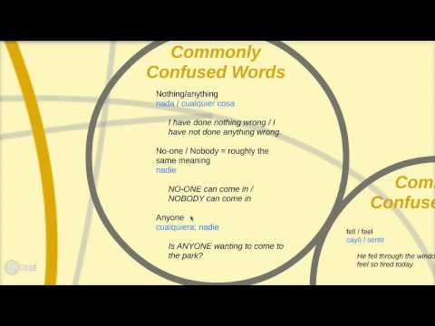 Year 9 Poetry - Critical Essay Common Errors