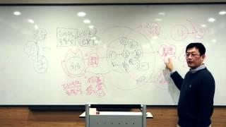 윤홍식의 논어 강의 1부 (성인에 이르는 길) - 고전콘서트 #03