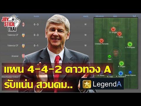 แผน FIFA ONLINE 3 - แผน 4-4-2 ดาวทอง A รับแน่น สวนคม + แนวทางการเล่นเกมส์รุก/รับ