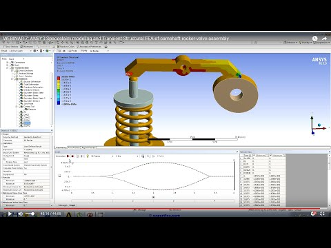 WEBINAR 7: ANSYS Spaceclaim modeling and Transient Structural FEA of camshaft-rocker-valve assembly