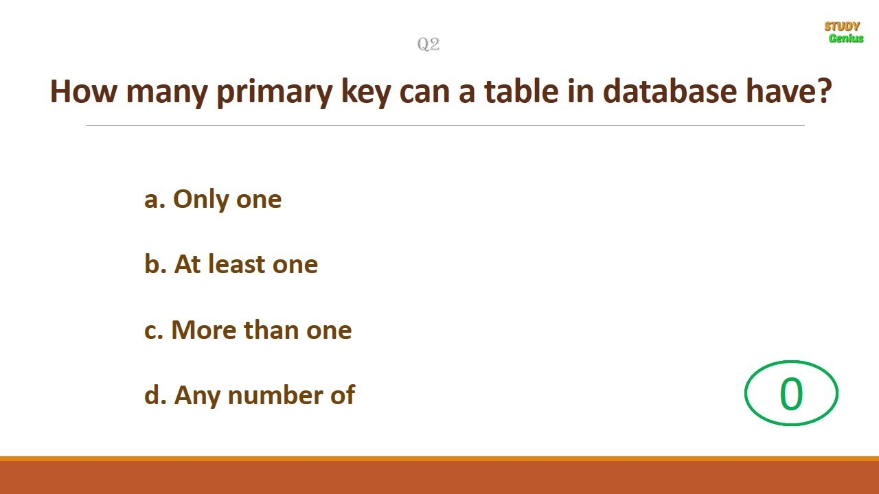 Database (DBMS) Quiz Exam (MCQ) Question and Answers Part-1