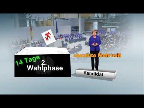 SPD-Sonderparteitag: Welche Folgen ein Nein zur GroKo hätte