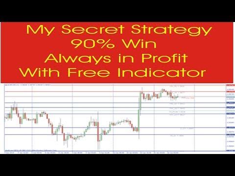 My Secret Forex Strategy 90% Win always in Profit in Hindi Urdu