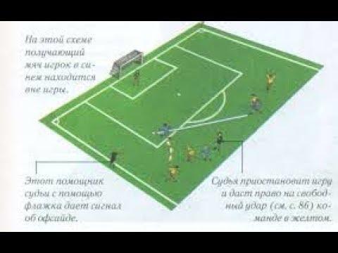 Футбольные термины и сленги