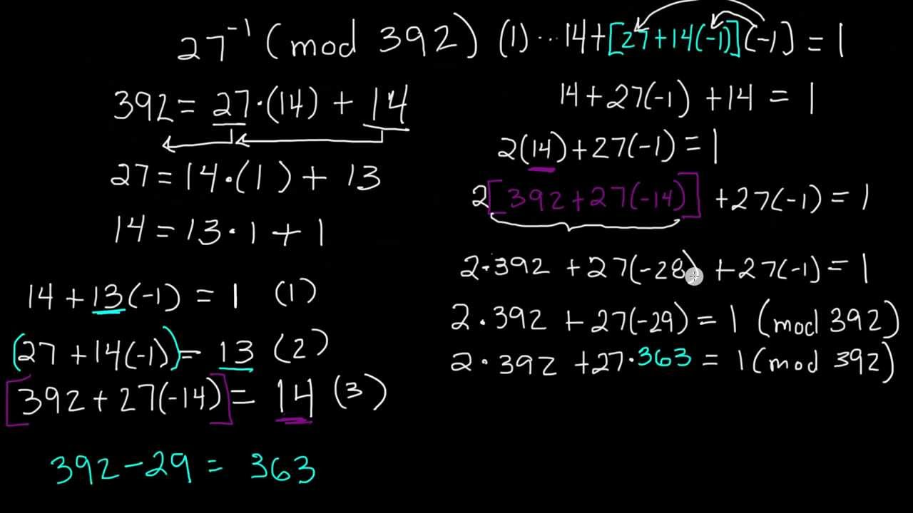 how to find the inverse of a number mod n inverses of modular arithmetic example youtube. Black Bedroom Furniture Sets. Home Design Ideas