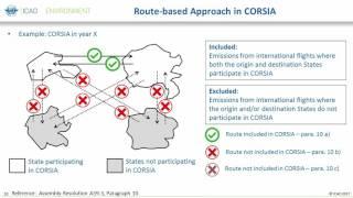 Online CORSIA Tutorial #2 - Resolution A39 (Part 1)