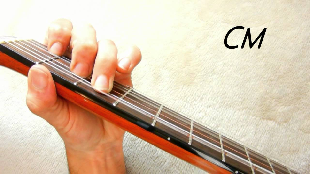 Wide Awake Katy Perry Guitar Tutorial Proper Chords And Strumming