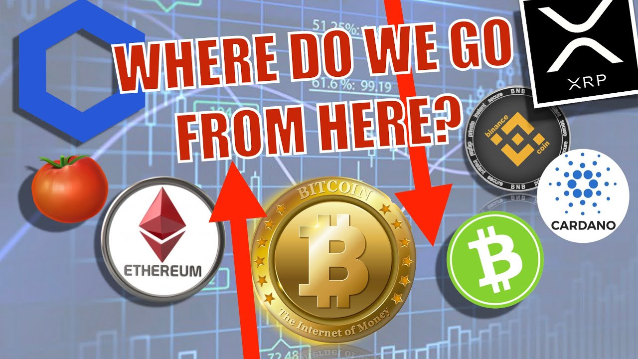 🔺or 🔻- WHERE DO WE GO FROM HERE? One Thing Is For Sure... 1