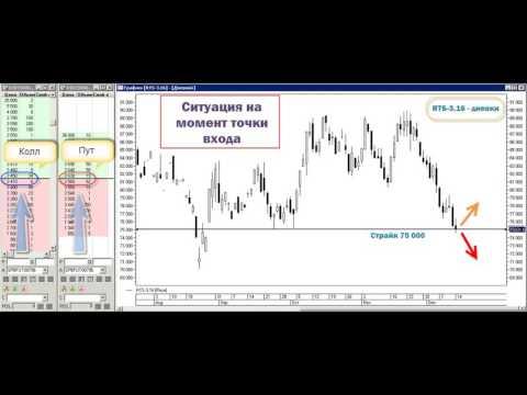 Курс Опционы 2х2 Тема 1. Термины опционной торговли, кривые волатильности и греки опционов