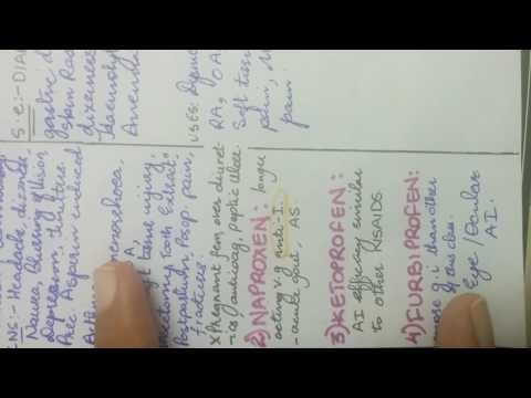 NSAIDs - PART 1