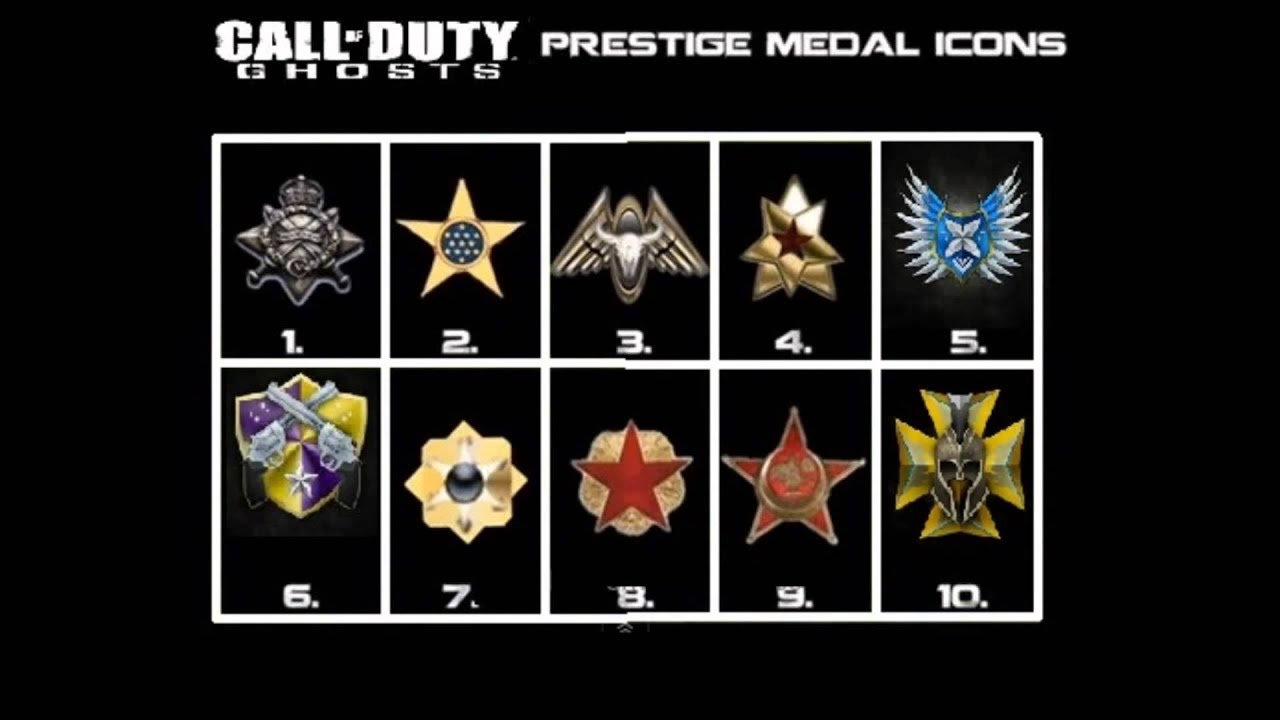 call of duty ghosts multiplayer prestige emblems are fake