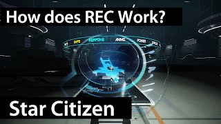 Star Citizen - What is REC & How do I use it? : Rental Equipment Credits