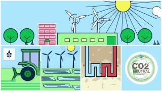 The CO2-NEUTRAL label _______ by CO2logic & Vinçotte