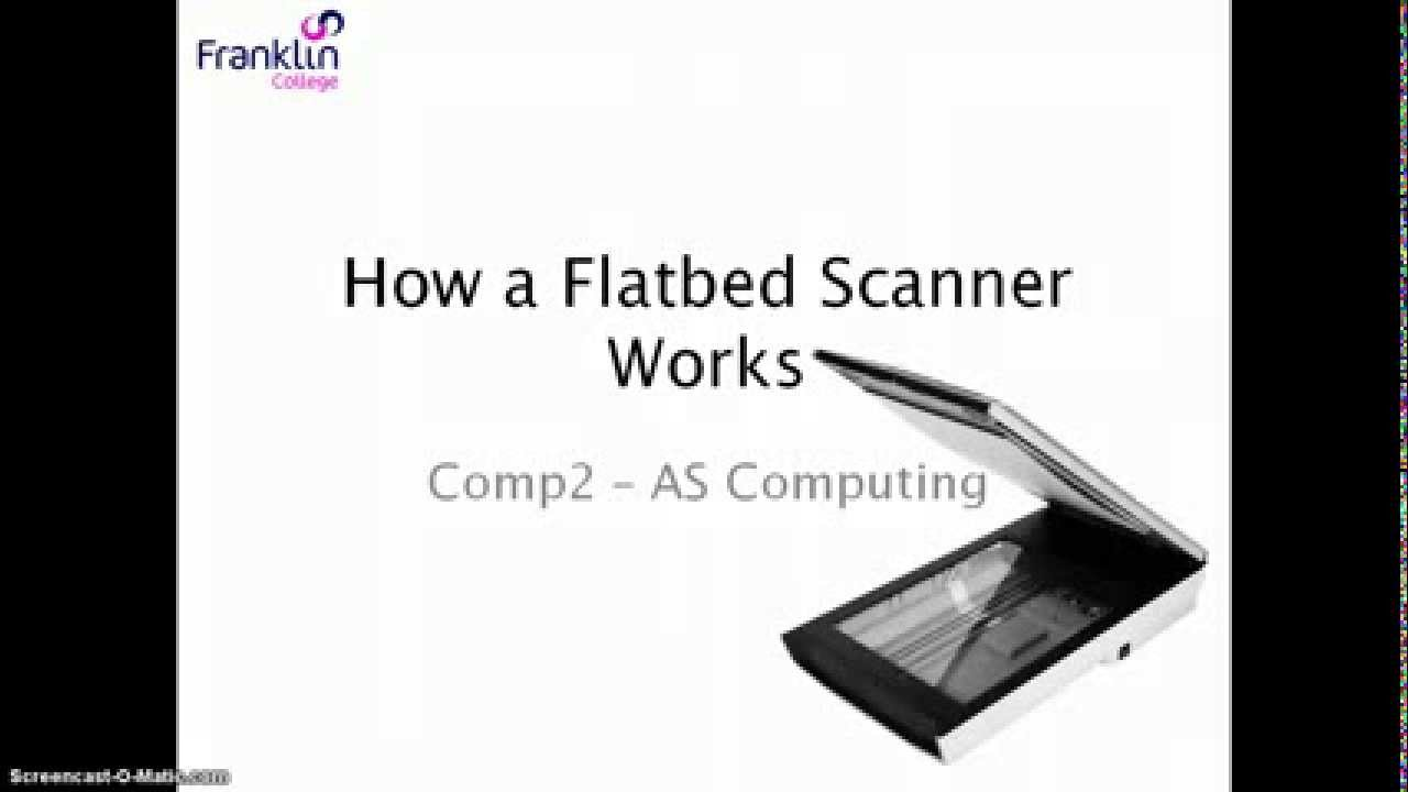 How the scanner works 99