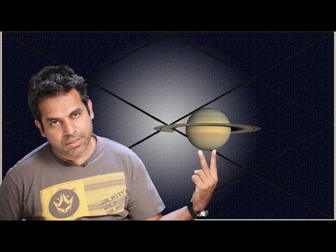 meaning of Saturn transit in Astrology Part B (Saturn transit over other planets)